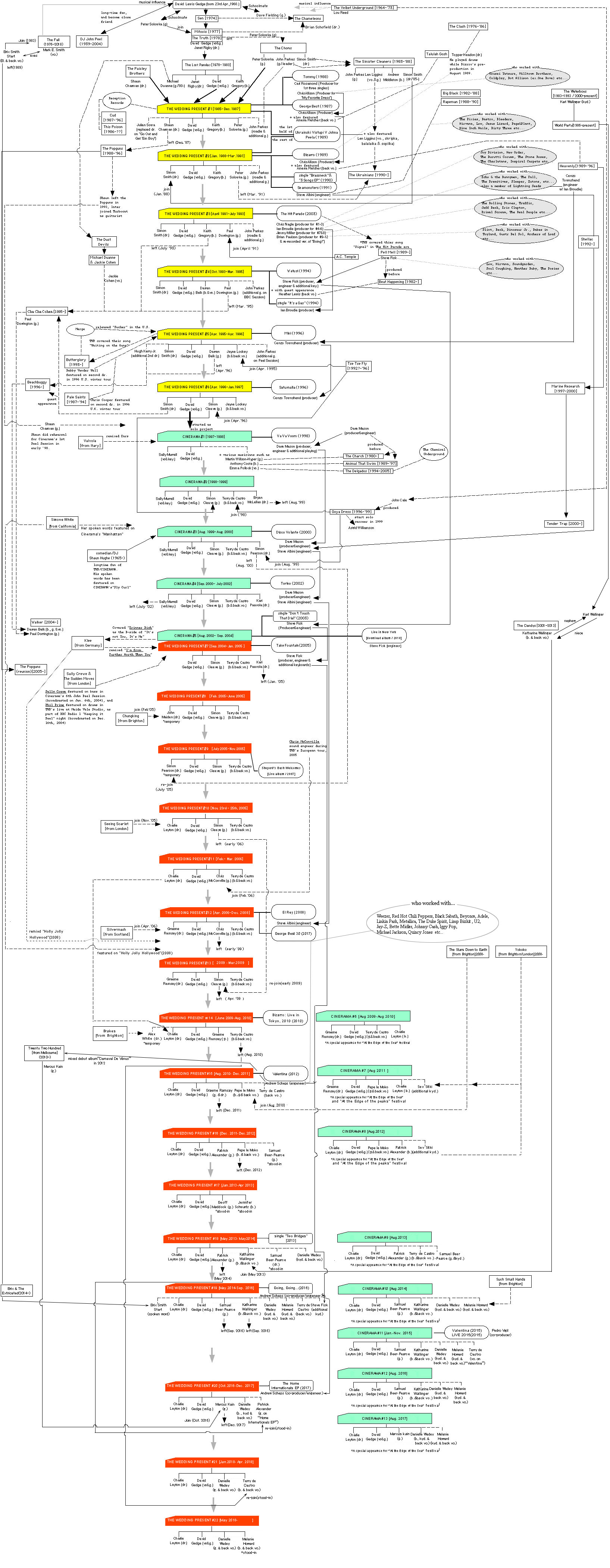 Click to open Family Tree JPG (962k)